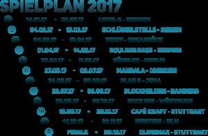 Spielplan_2017_Liste